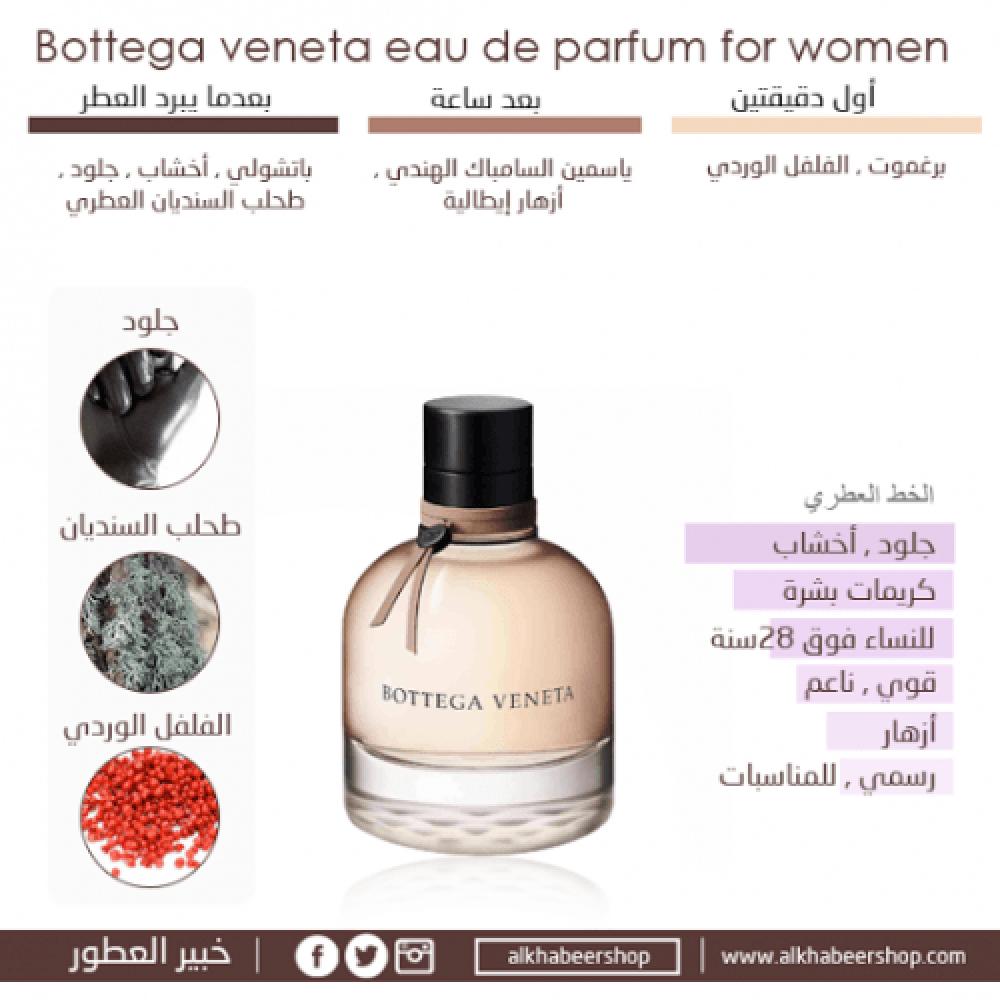 Bottega Veneta for Women Eau de Parfum 75ml خبير العطور