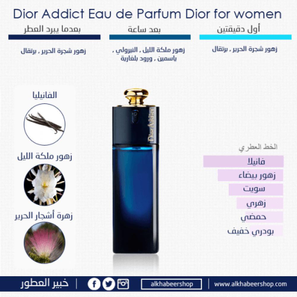 Dior Addict Eau de parfum 100ml خبير العطور