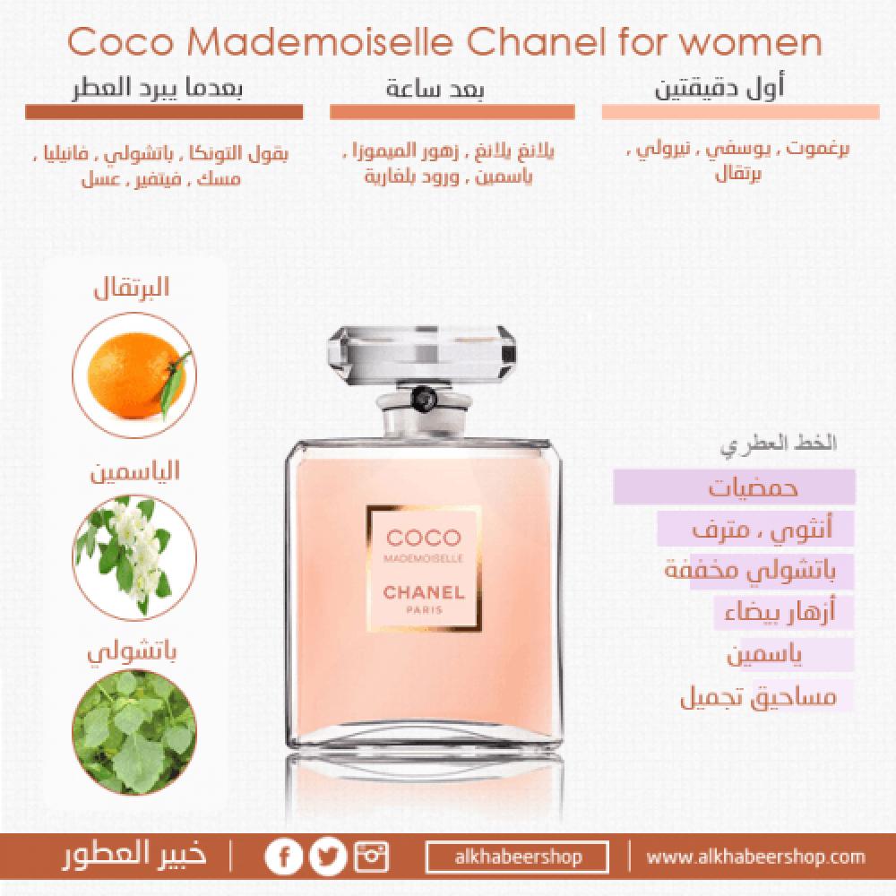 Chanel Coco Mademoiselle Eau de خبير العطور