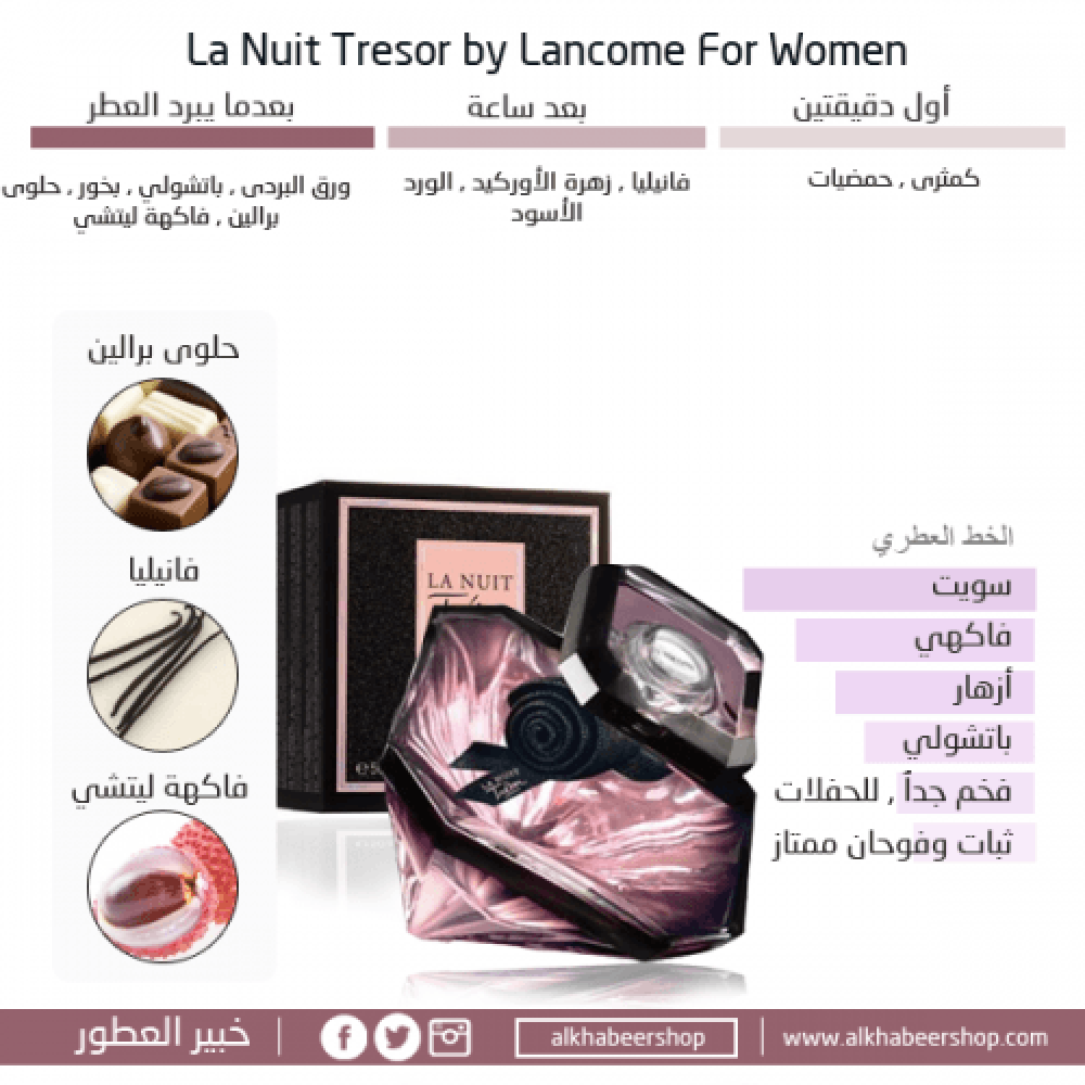 Lancôme La Nuit Trésor Eau de Parfum 50ml خبير العطور