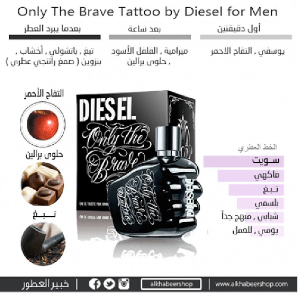 Diesel Only The Brave Tattoo  Eau de Toilette 75ml 3 Gift Set خبير الع