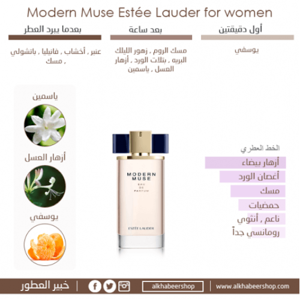 Estee Lauder Modern Muse Eau de Parfum 100ml خبير العطور