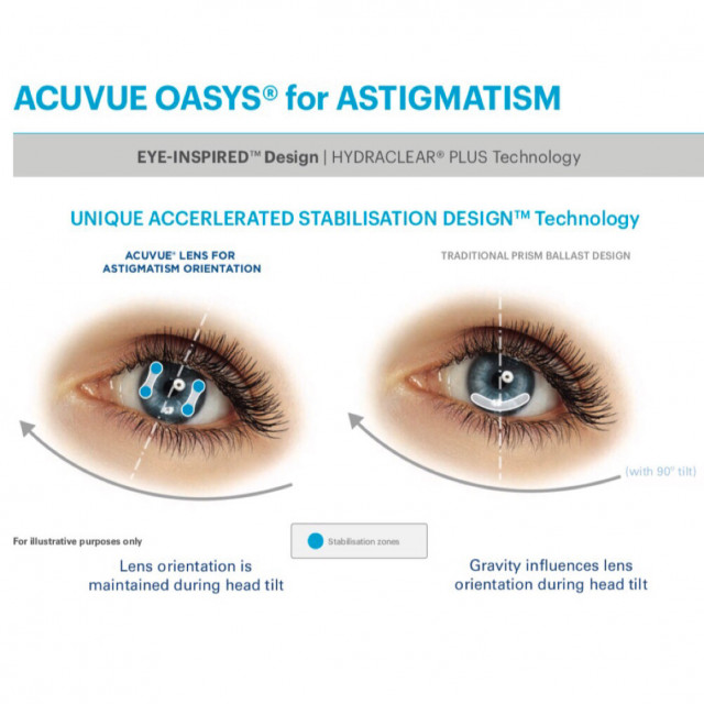 acuvue oasys astigmatism toric contact lenses