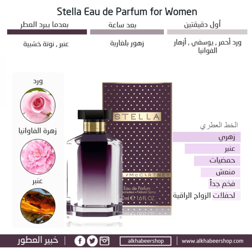 Stella Mccartney Eau de Parfum 30ml متجر خبير العطور