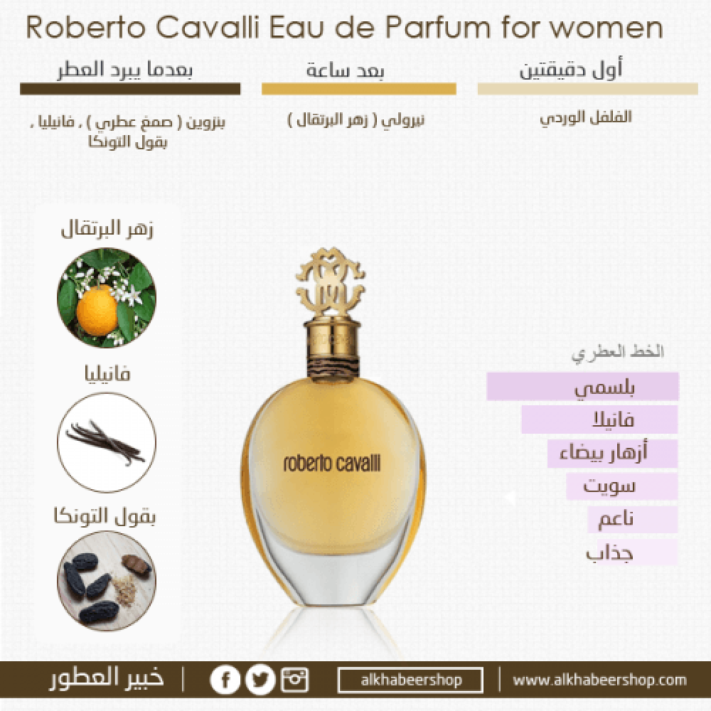 Roberto Cavalli Eau de Parfum Sample 1-2ml متجر خبير العطور