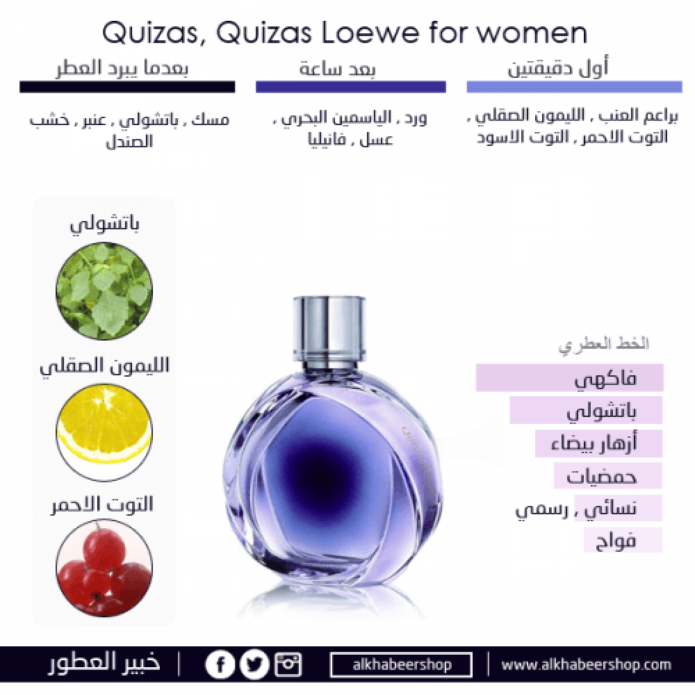 Loewe Quizas Quizas Eau de Parfum متجر خبير العطور