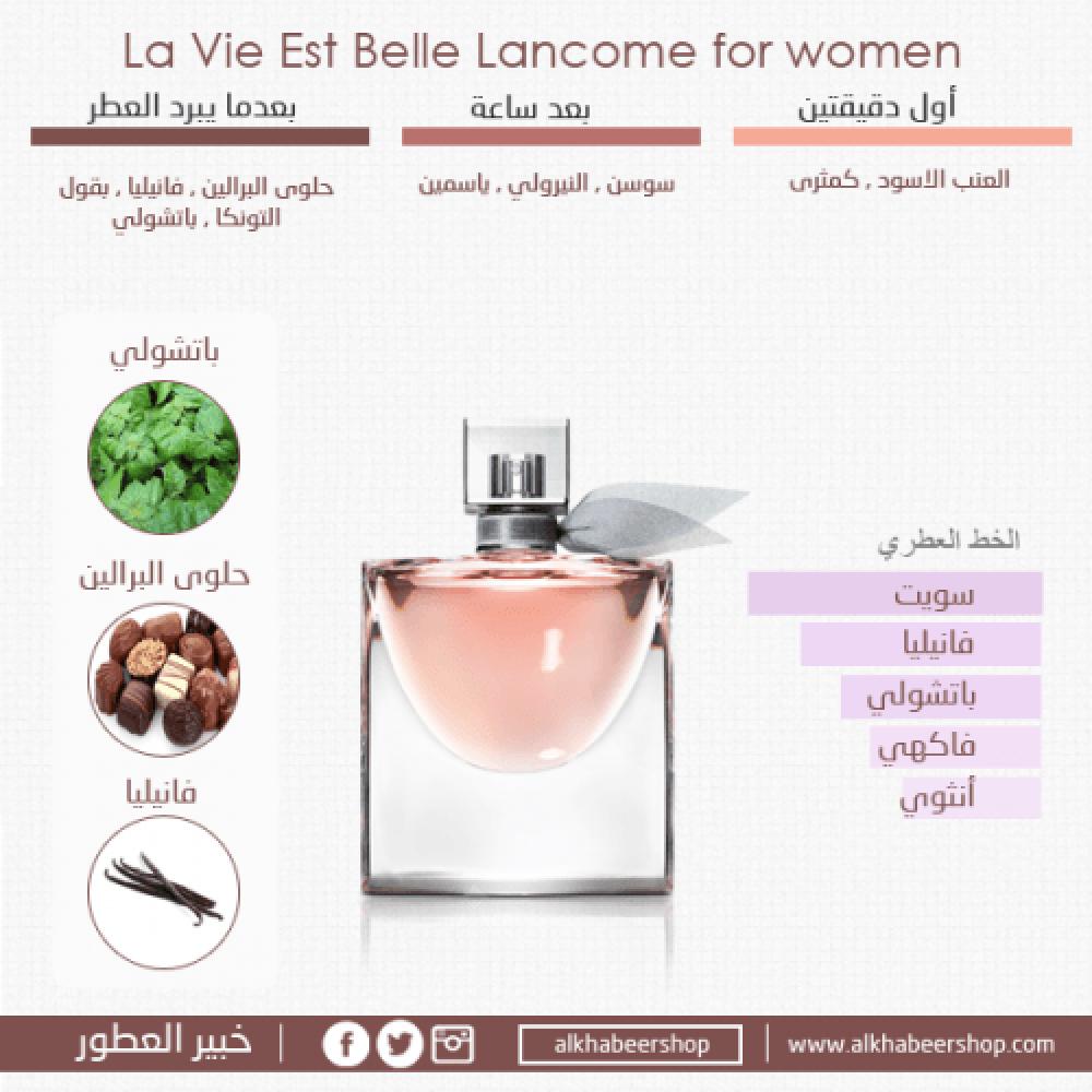 Lancome La Vie Est Belle Eau de Parfum 50ml خبير العطور