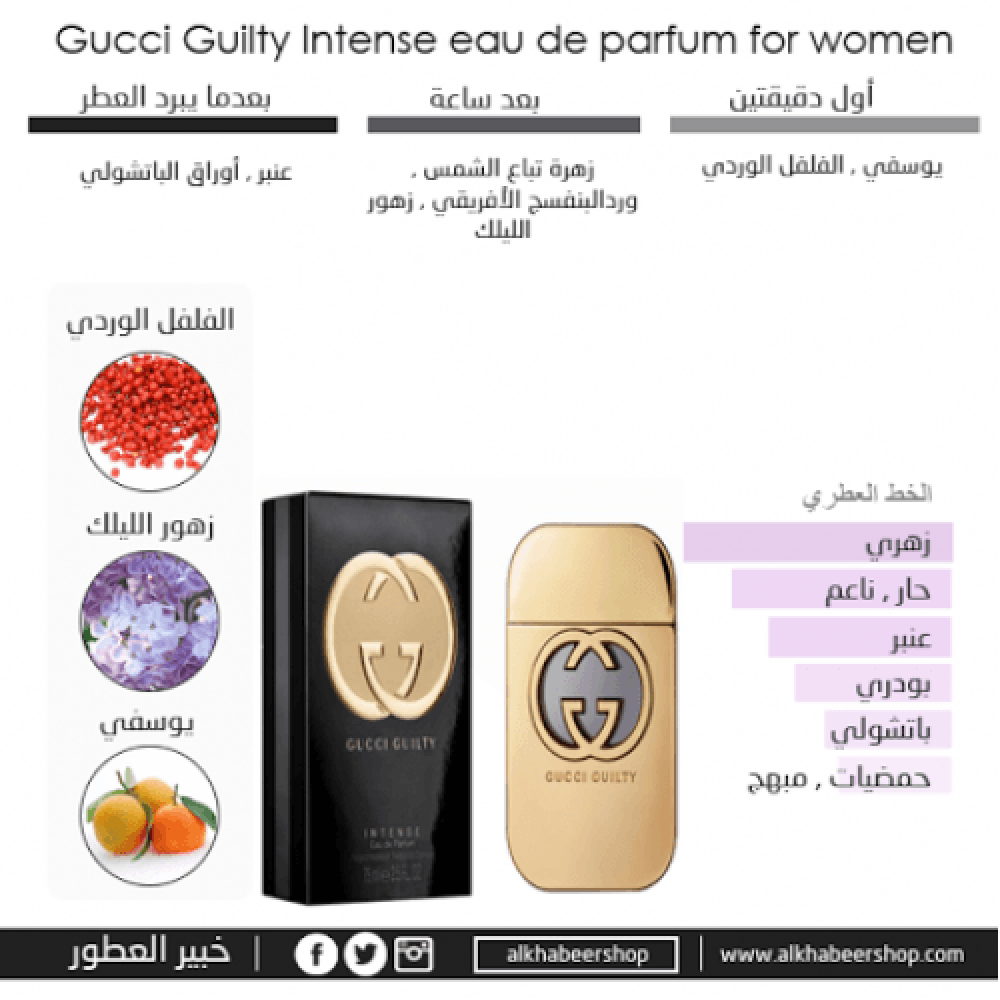 Gucci Guilty Intense for Women Eau de Parfum 50ml خبير العطور