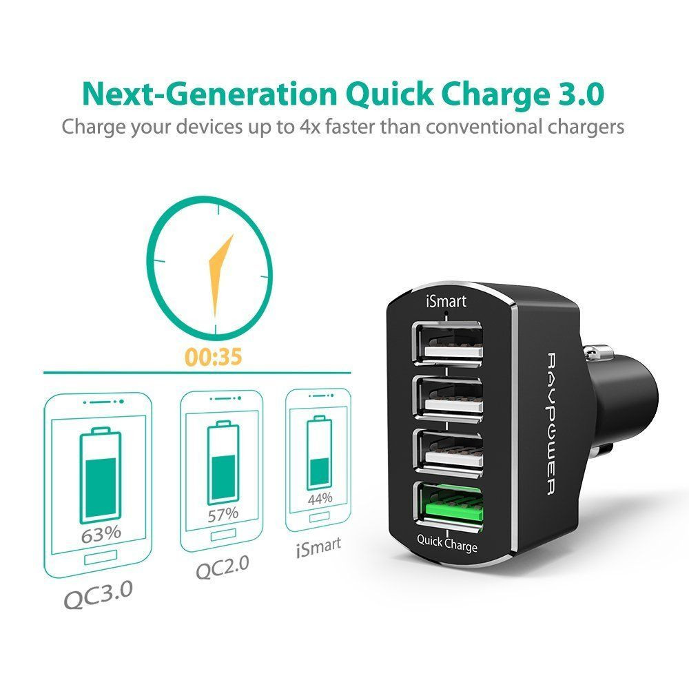 RAVPower 4 Port Car Charger with Quick Charge 3