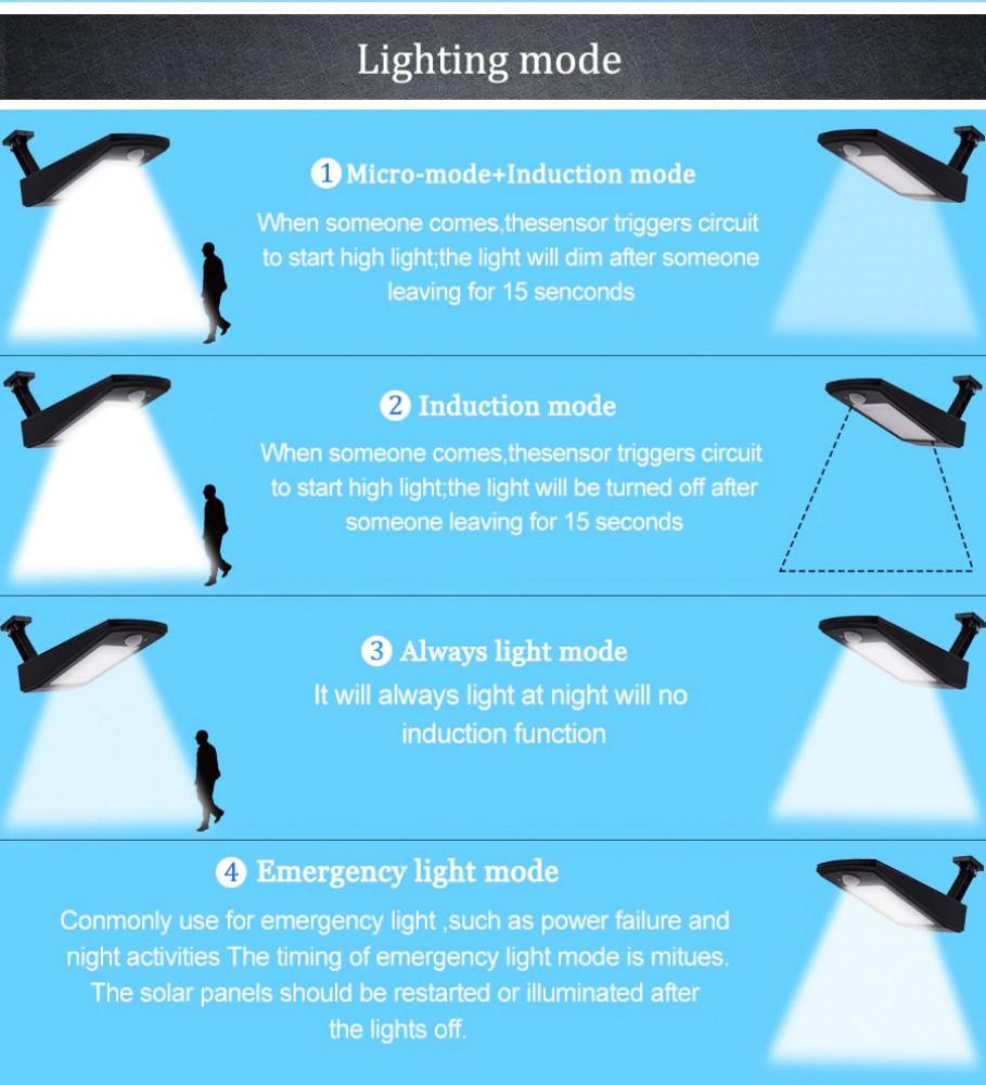 مصباح لمبة طاقة شمسية مقاوم للماء مستشعر حركة واضاءة قوية
