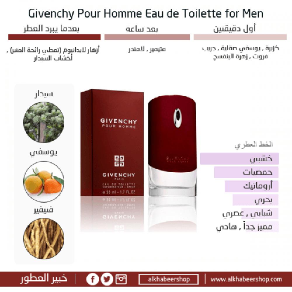 Givenchy Pour Homme Eau de Toilette 50ml خبير العطور