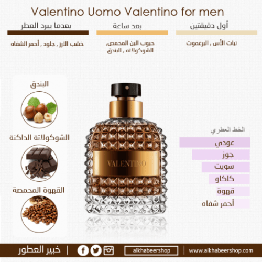 Valentino Uomo Eau de Toilette 100ml 2 Gift Set متجر خبير العطور