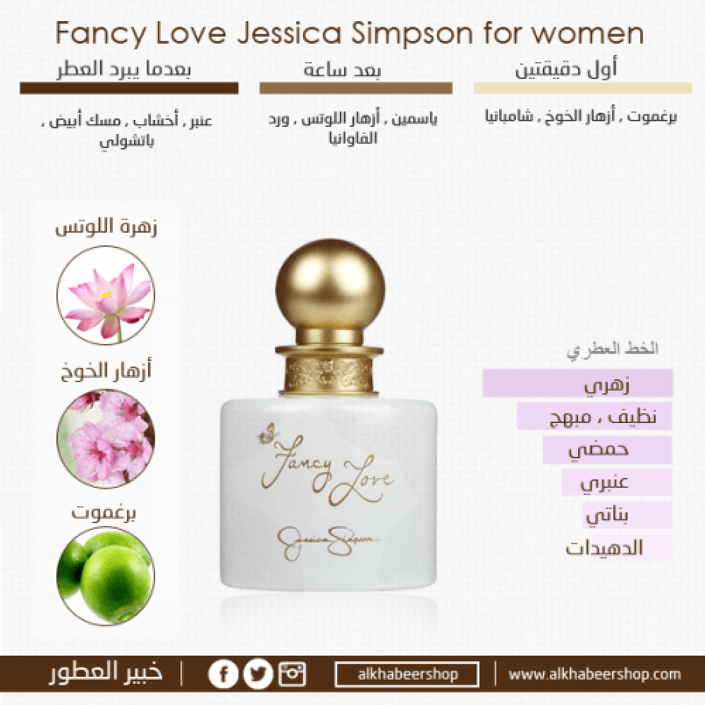 Jessica Simpson Fancy Love Eau de خبير العطور