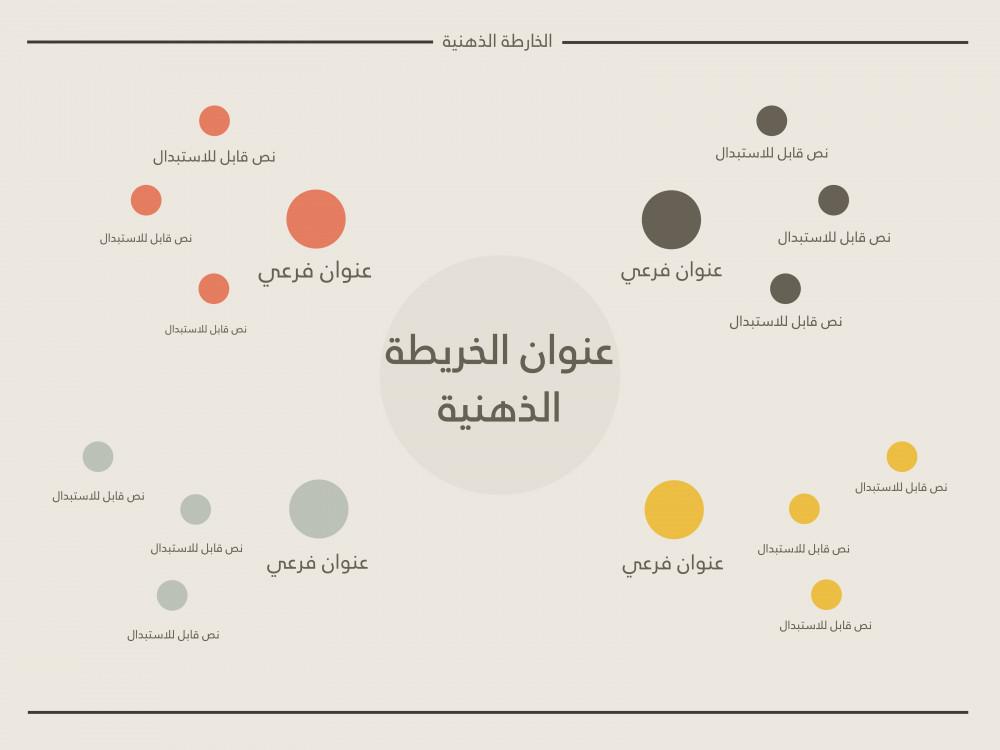 قالب خريطة ذهنية بوربوينت عربي بيج متجر قالب قوالب بوربوينت عروض وقوالب بوربوينت عربية جاهزة للتحميل