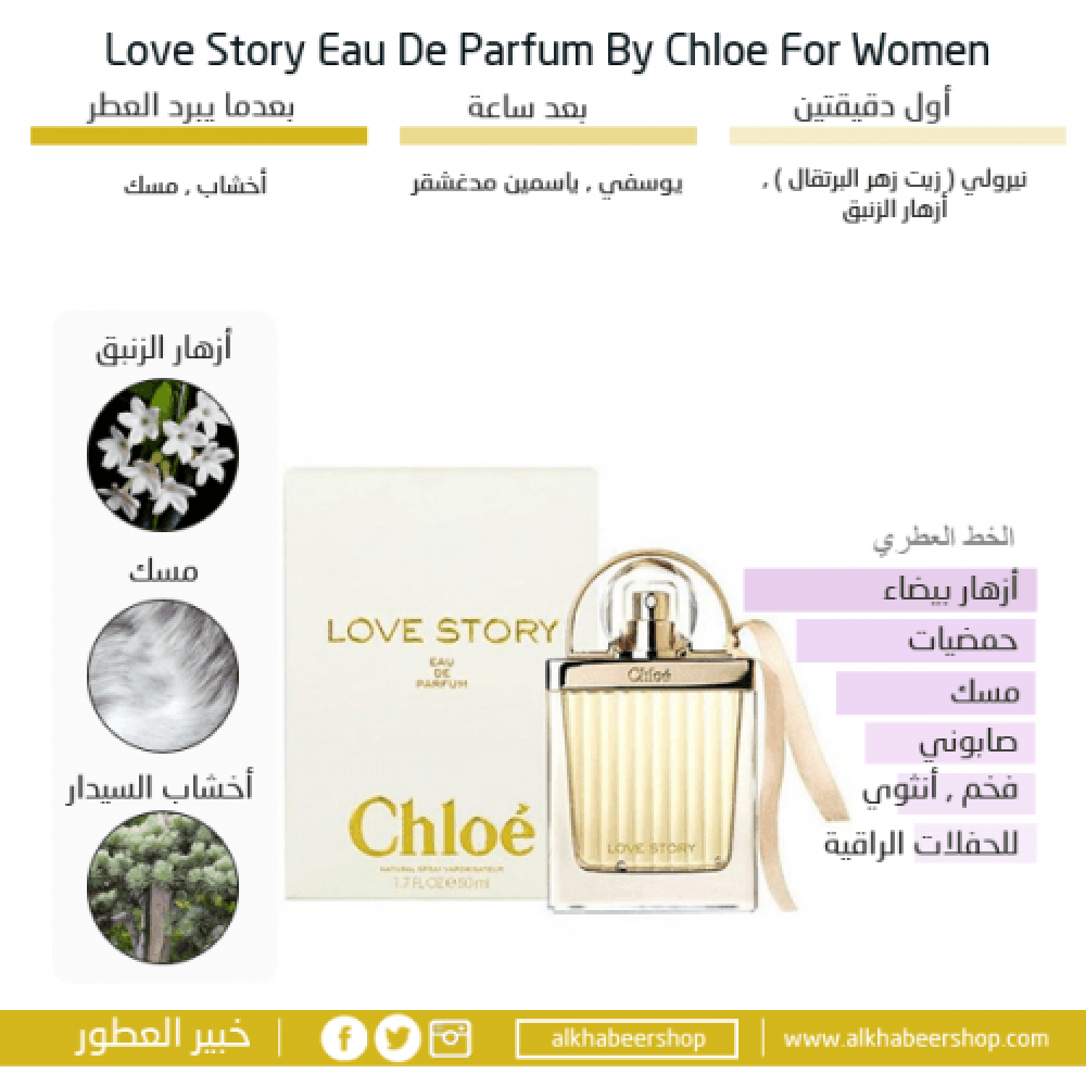 Chloe Love Story Eau de Parfum 75ml خبير العطور
