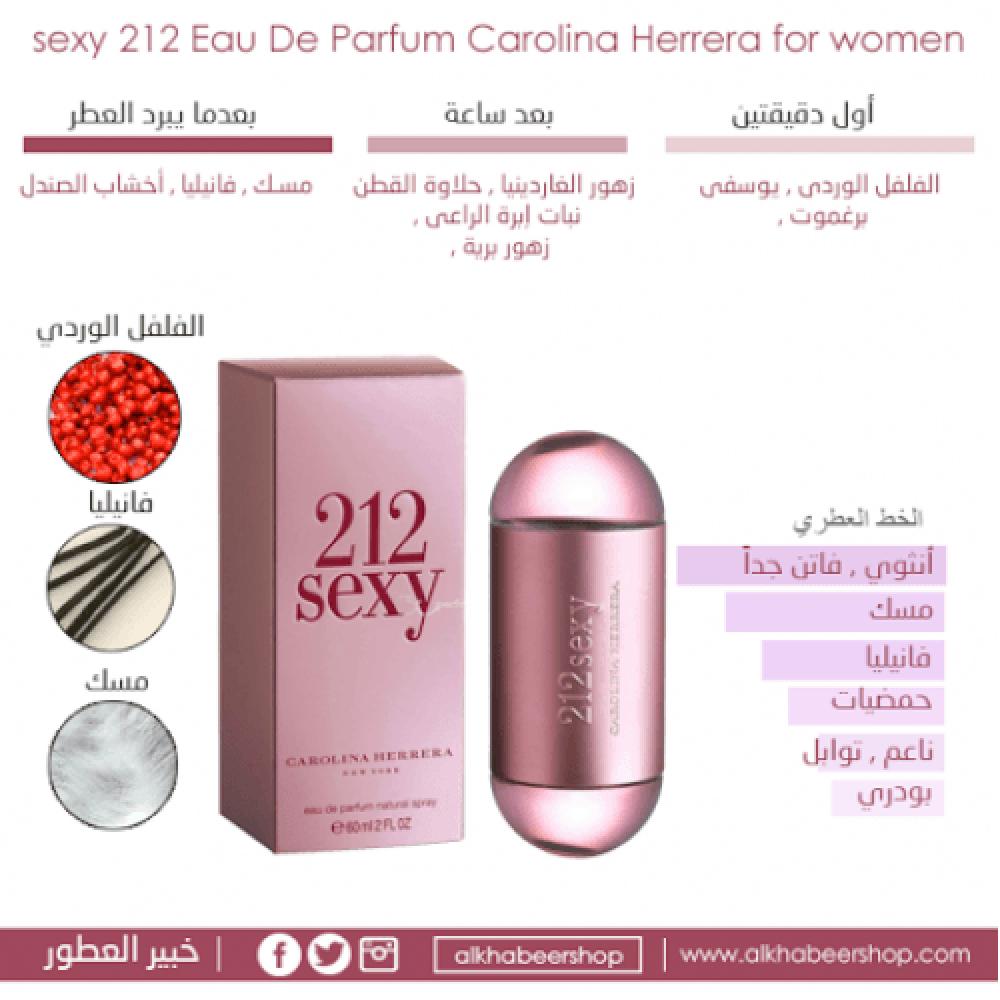 Carolina Herrera 212 Sexy for Women Eau de Parfum متجر خبير العطور