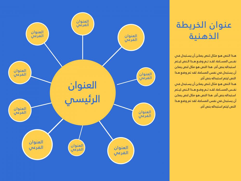 قالب خريطة ذهنية عربي اسود واصفر مميز Fake Photo Arabic Books Snapchat