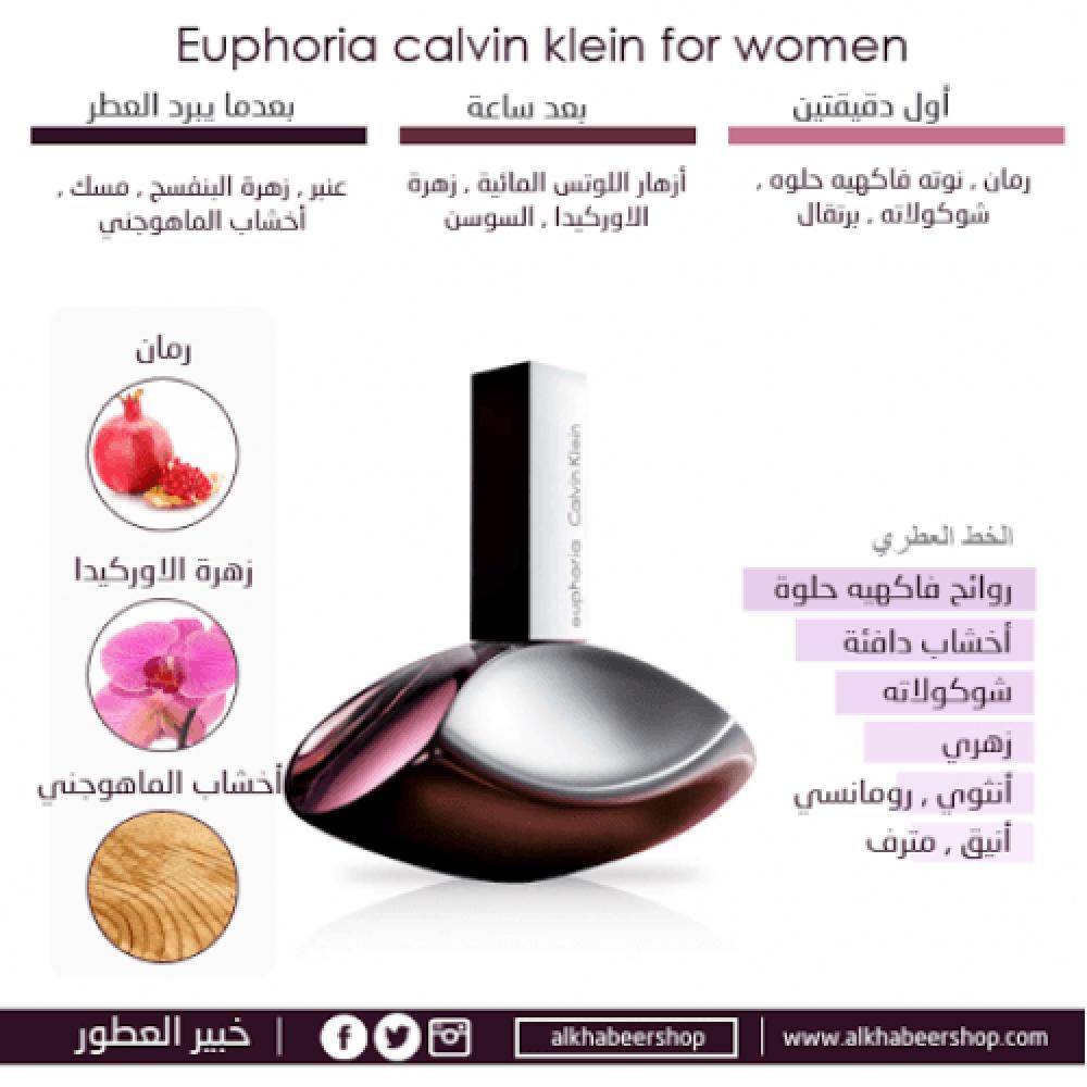 Calvin Klein Euphoria for Women Eau de Parfum 50ml خبير العطور