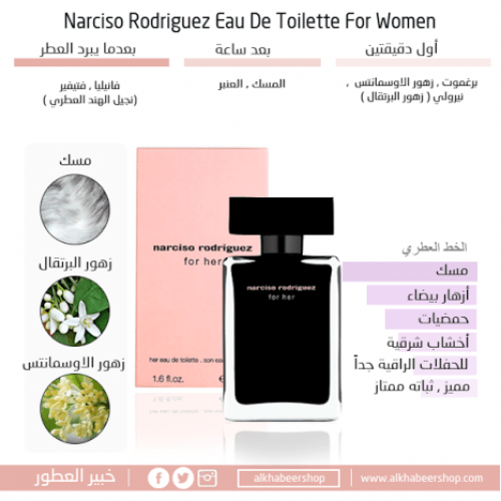 Narciso Rodriguez for Her Eau de Toilette 100ml 3 Gift متجر خبير العطو