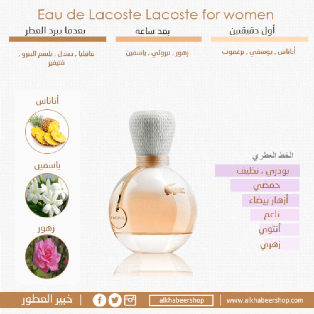 Lacoste Eau de Lacoste Pour Femme Eau de Parfum 90ml خبير العطور