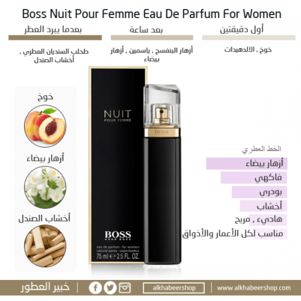 Hugo Boss Nuit Pour Femme Eau de Parfum  متجر خبير العطور