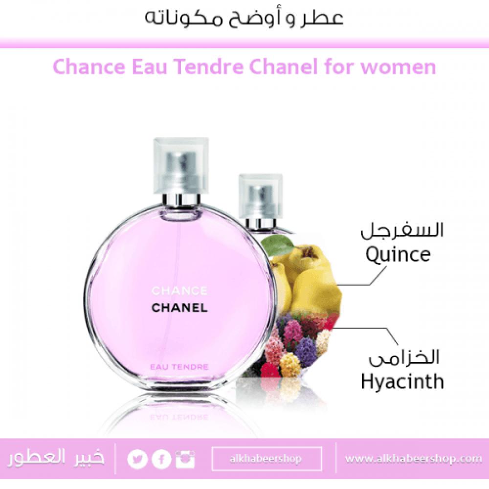 Chanel Chance Eau Tendre Eau de خبير العطور