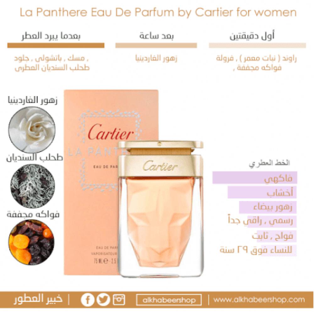 Cartier La Panthere Eau de Parfum 75ml متجر خبير العطور