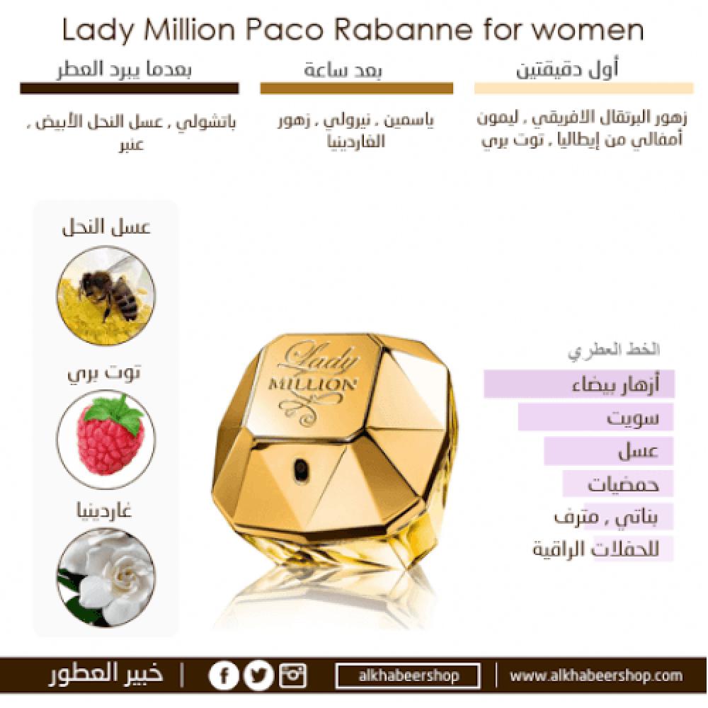 Paco Rabanne Lady Million Eau de Parfum  خبير العطور