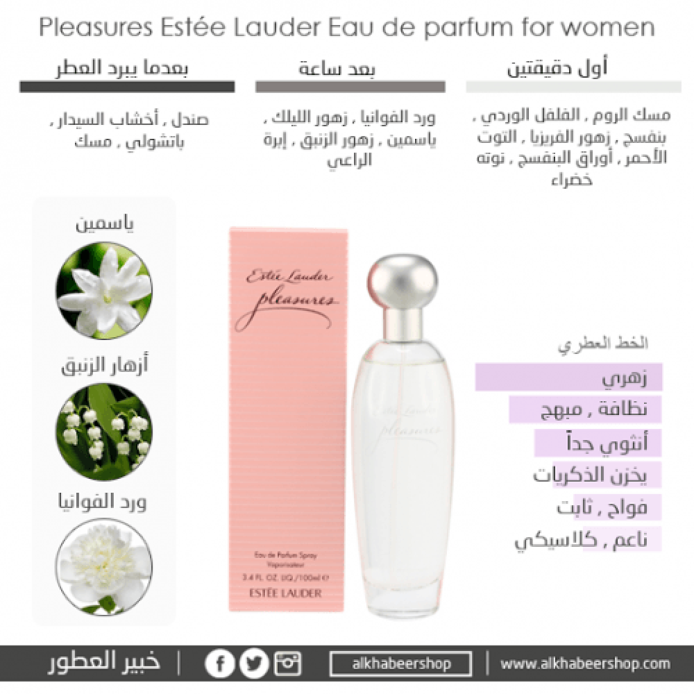 Estee Lauder Pleasure for Women خبير العطور