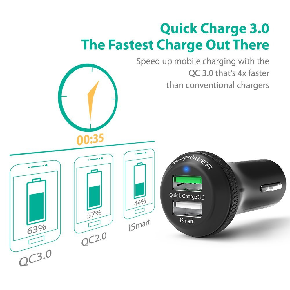 RAVPower Quick Charge 3 2 Port USB Car Charger