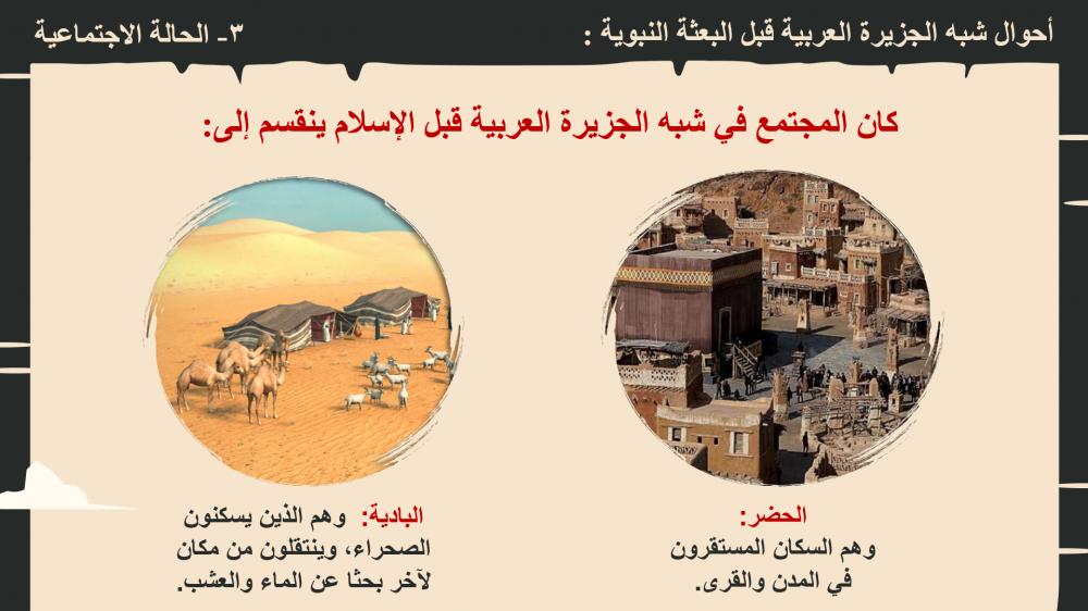 درس شبه الجزيرة العربية قبل البعثة