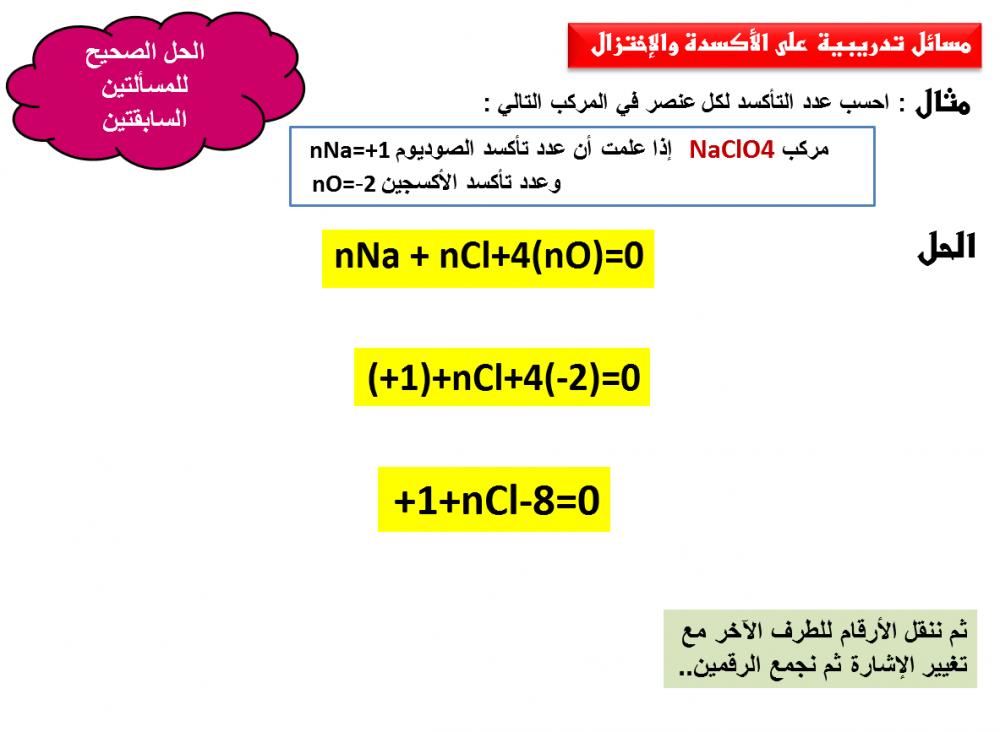 دليل المعلم كيمياء 4 مقررات