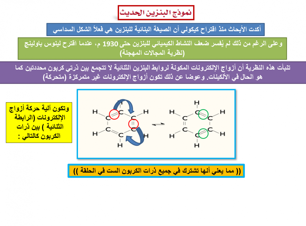 تحضير كيمياء 2 مقررات