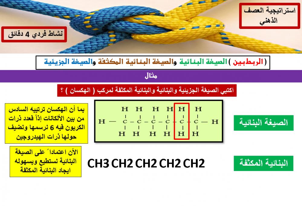 عروض كيمياء 2 مقررات