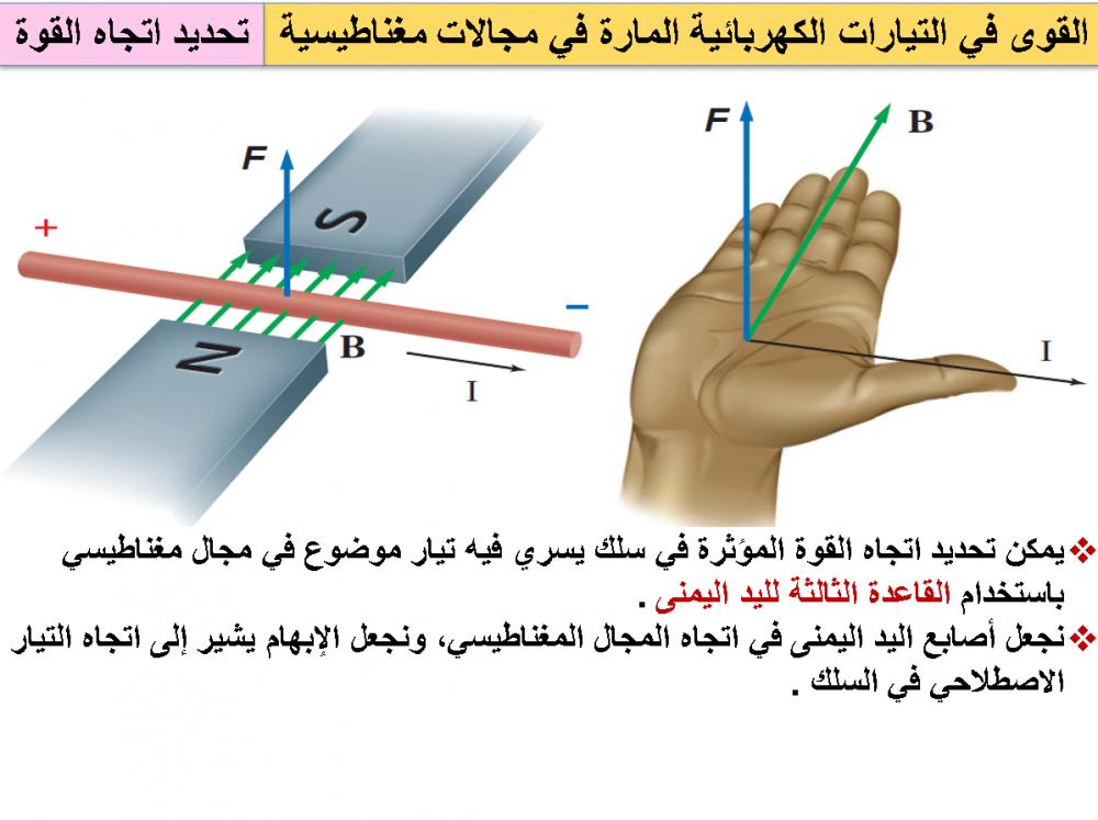 تبسيط فيزياء 4 مقررات