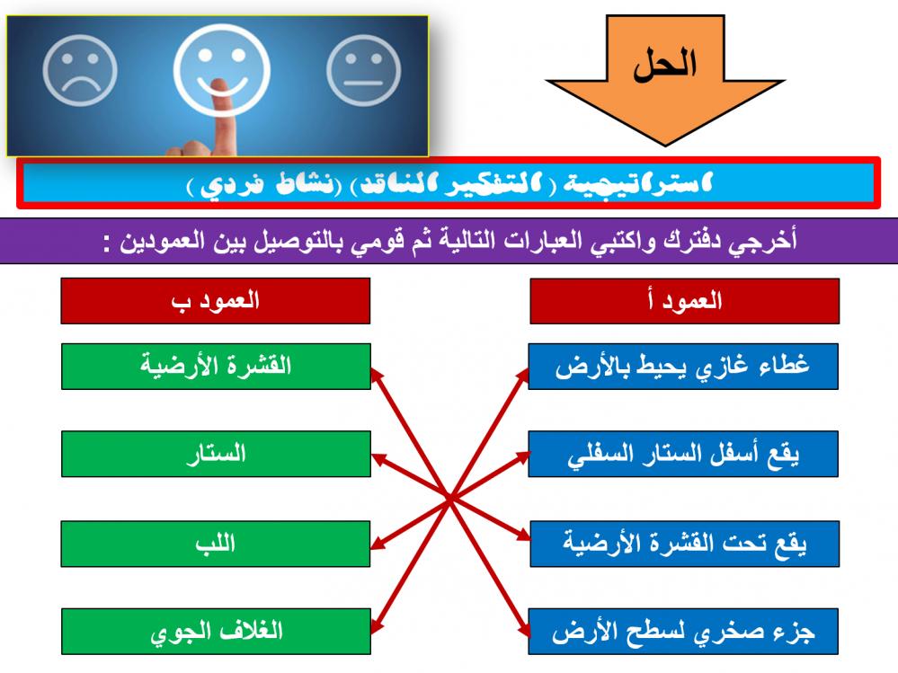 استراتيجيات تعلم نشط