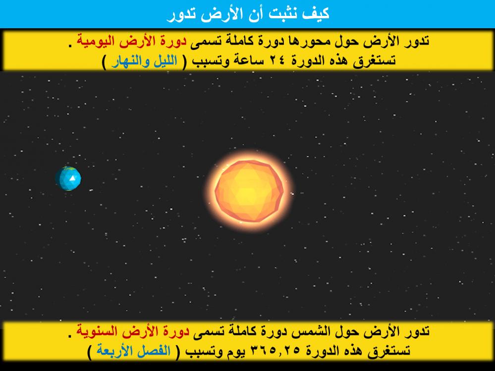 دورة الارض السنوية
