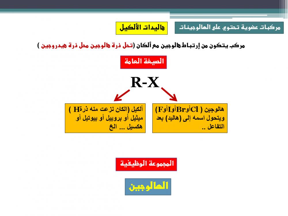 كيمياء 3 مقررات