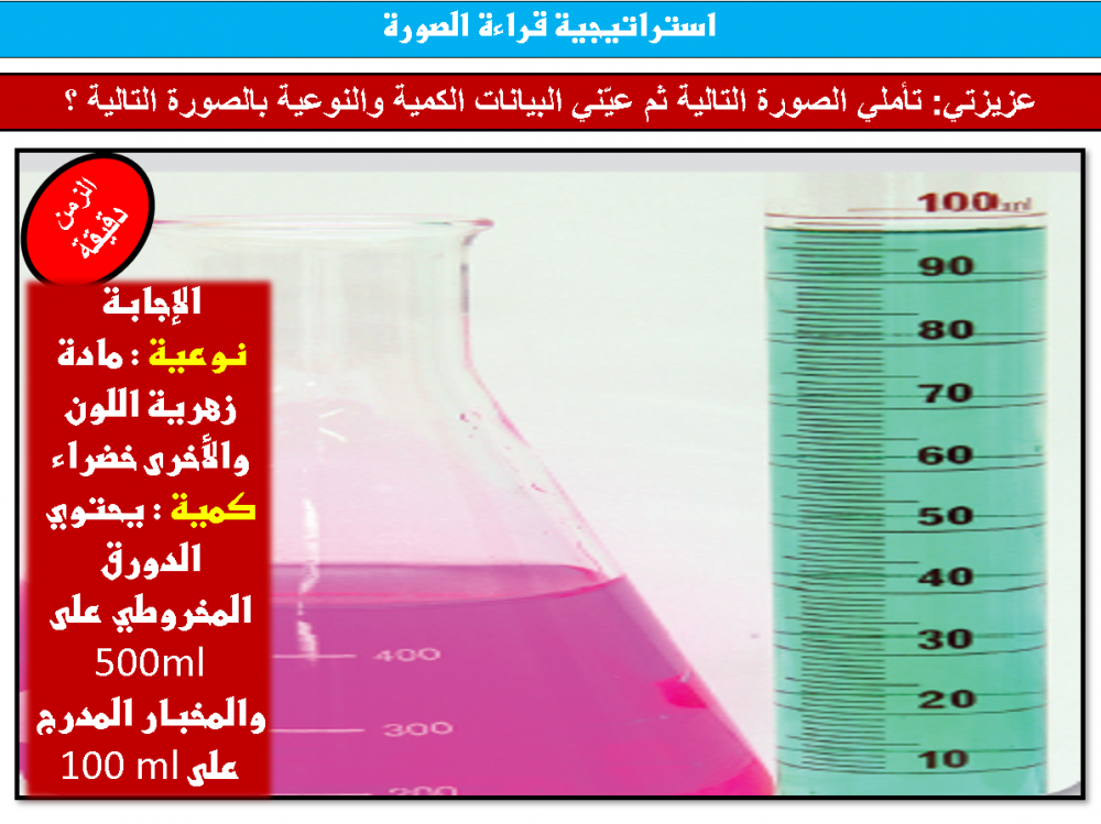 بوربوينت كيمياء 1 مقررات