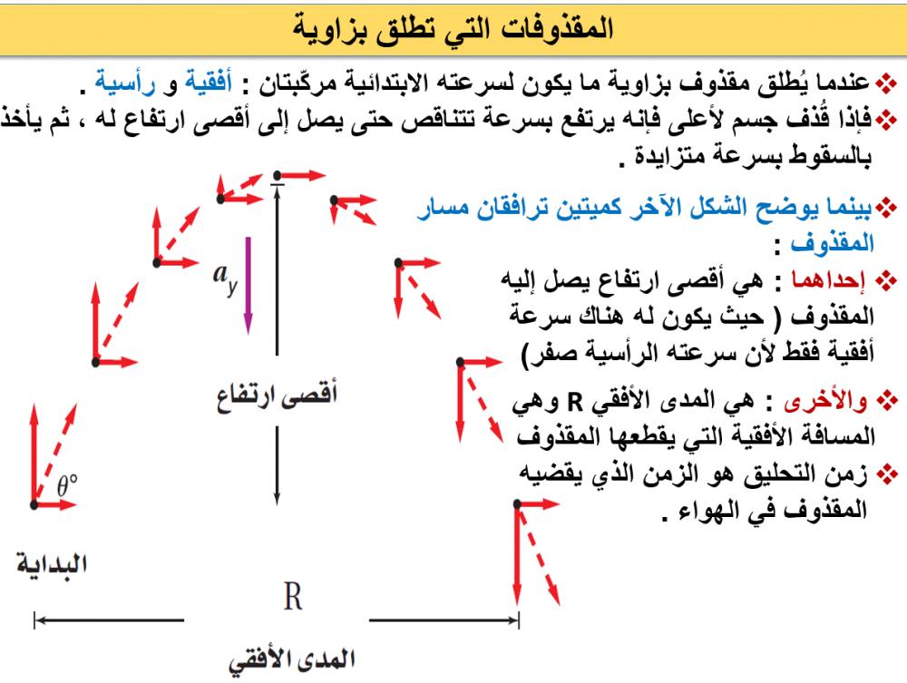 مادة الفيزياء ثانوي