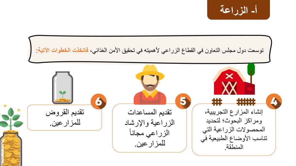الزراعة في دول الخليج