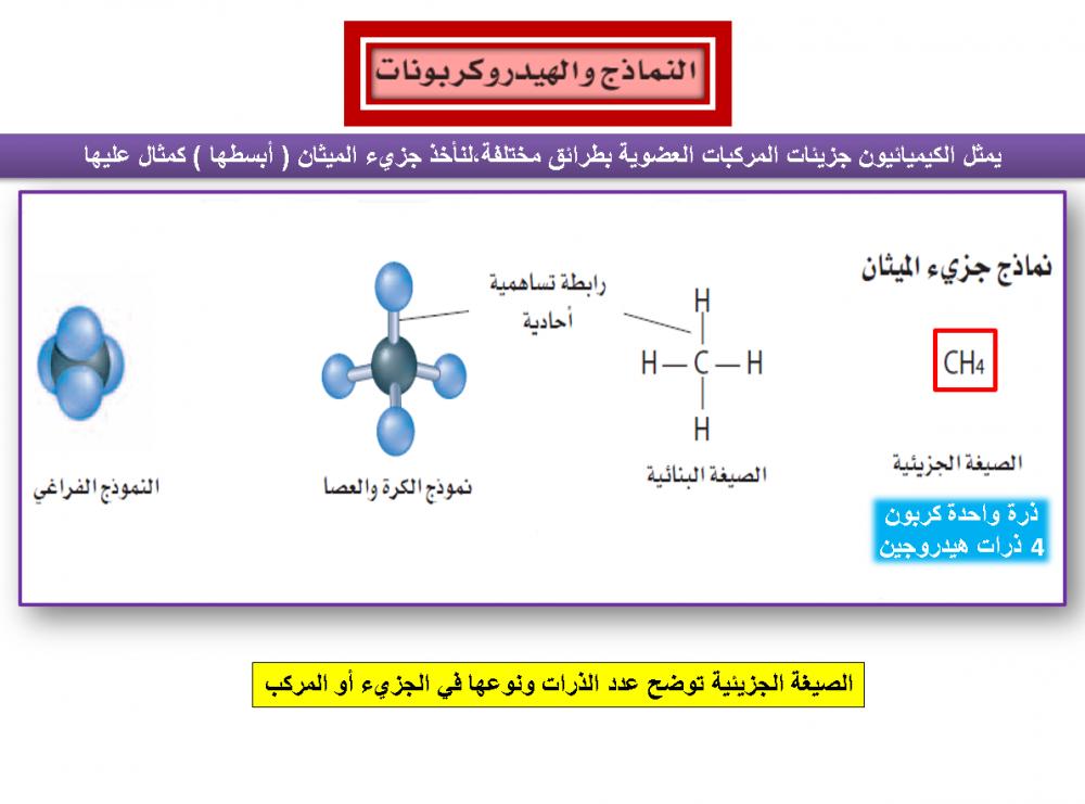 تحاضير كيمياء