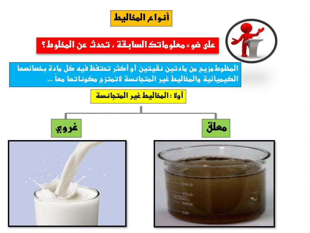 اوراق عمل كيمياء 4 مقررات