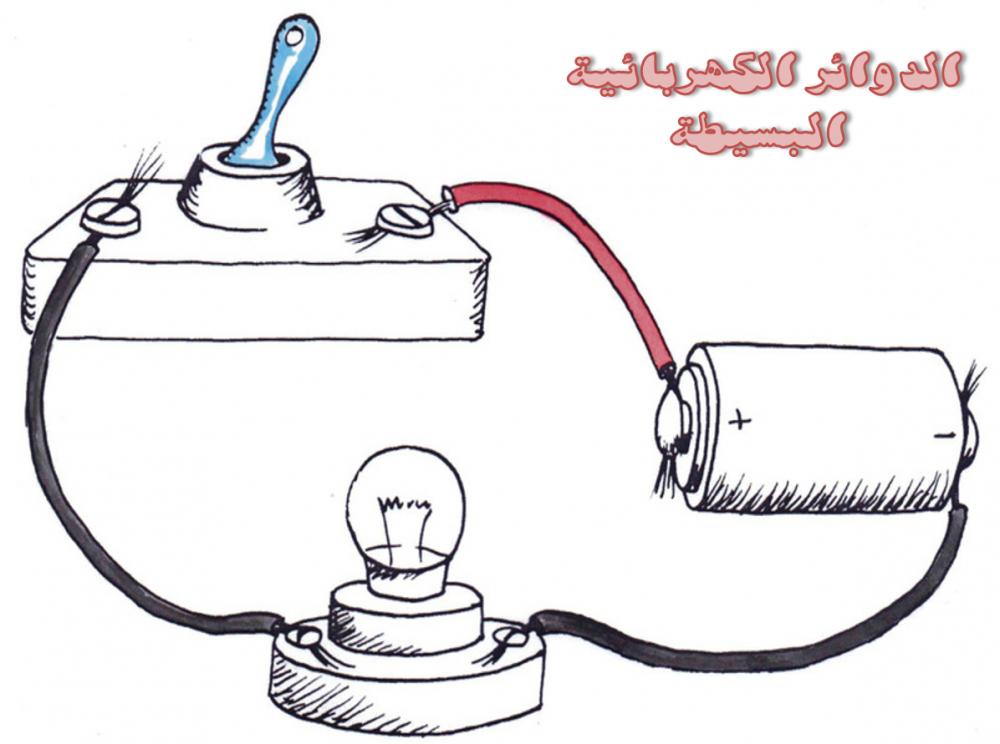 تبسيط فيزياء 3 مقررات
