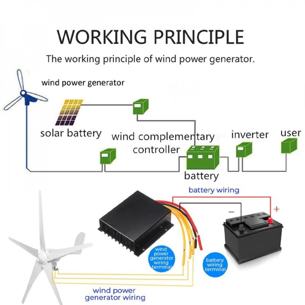 مولد كهرباء بواسطة الرياح 8000 واط 12 فولت 5 ريش من الالياف مع منظم شح