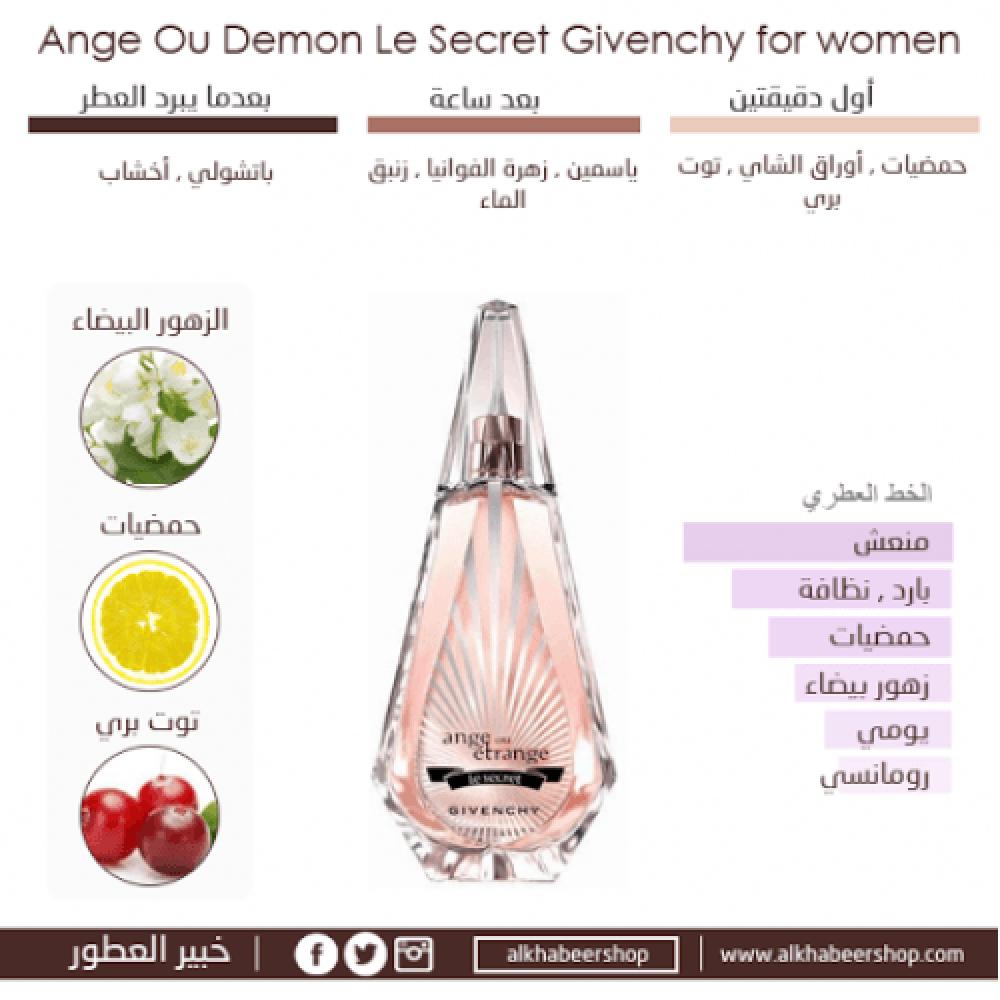 Givenchy Ange Demon Ou Le Secret Eau de Parfum 100mlخبير العطور