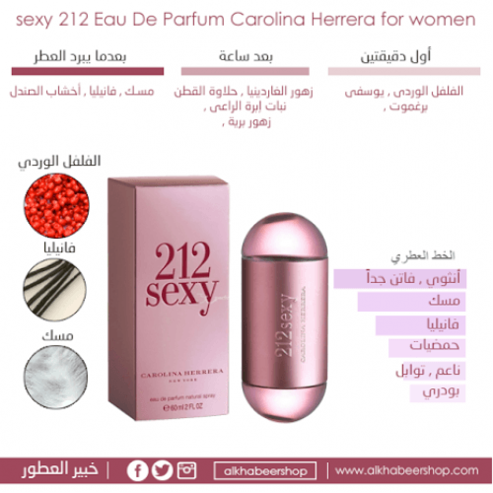 Carolina Herrera 212 Sexy for Women Eau de Parfum 100ml خبير العطور