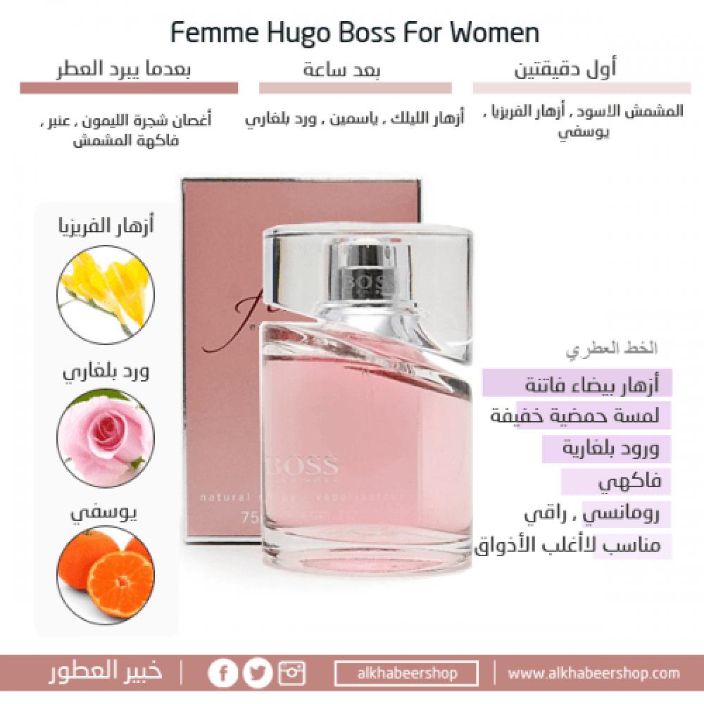 Hugo Boss Femme Eau de Parfum 75ml متجر خبير العطور