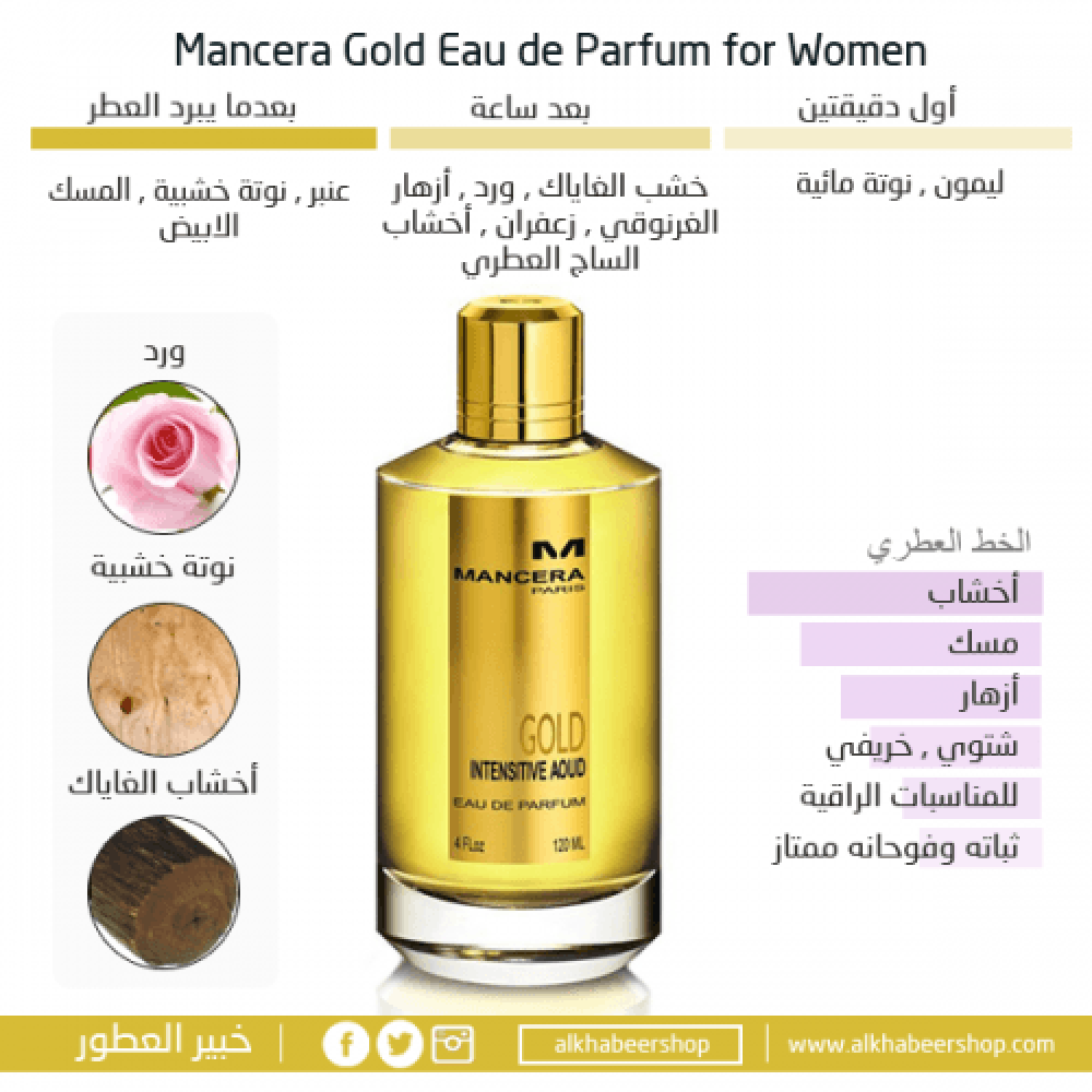 Mancera Gold Intensive Aoud Eau de Parfum 120ml خبير العطور