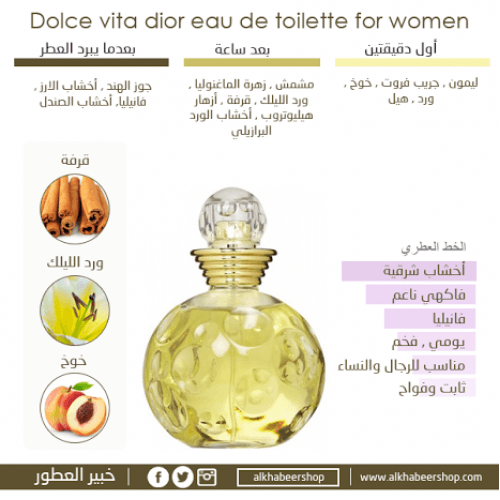 Dior Dolce Vita Eau de Toilette خبير العطور